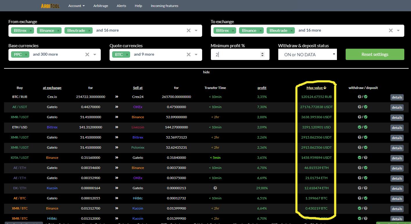 ArbiTool Professional Arbitrage scanner for cryptocurrencies